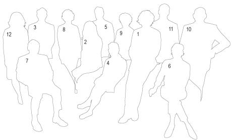identification des membres du comité de régie de la Faculté de médecine de l'Université Laval